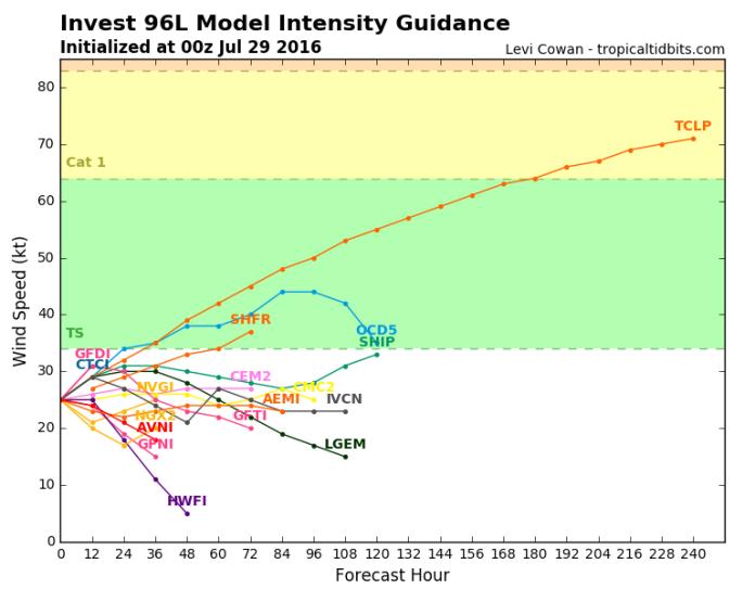 96L_intensity_latest