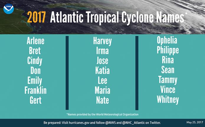 FINAL 0523 Hurricane Graphic_ names-700x400