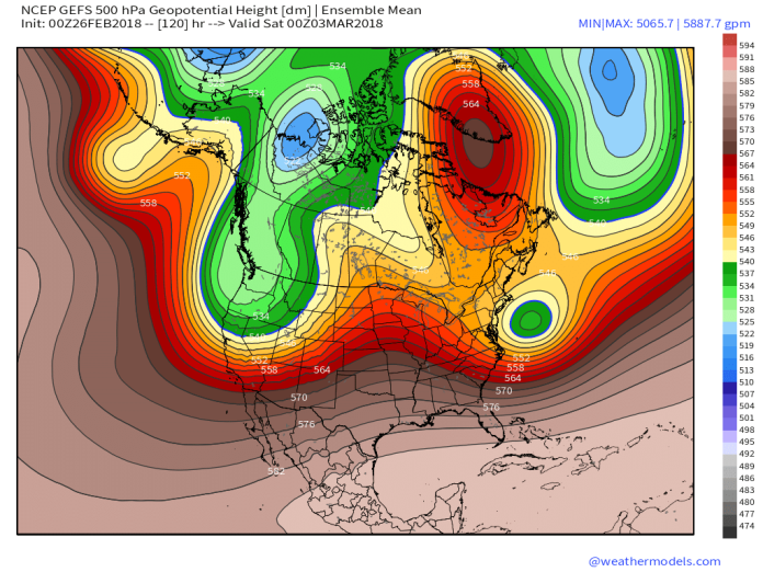 GEFS Ensembles North America 500 hPa Height 120