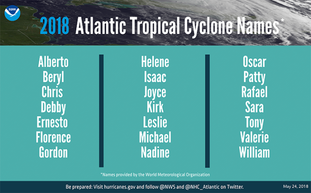 2018 Hurricane names - FINAL as of 052118 - 700x430