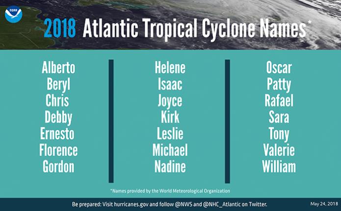 2018 Hurricane names - FINAL as of 052118 - 700x430